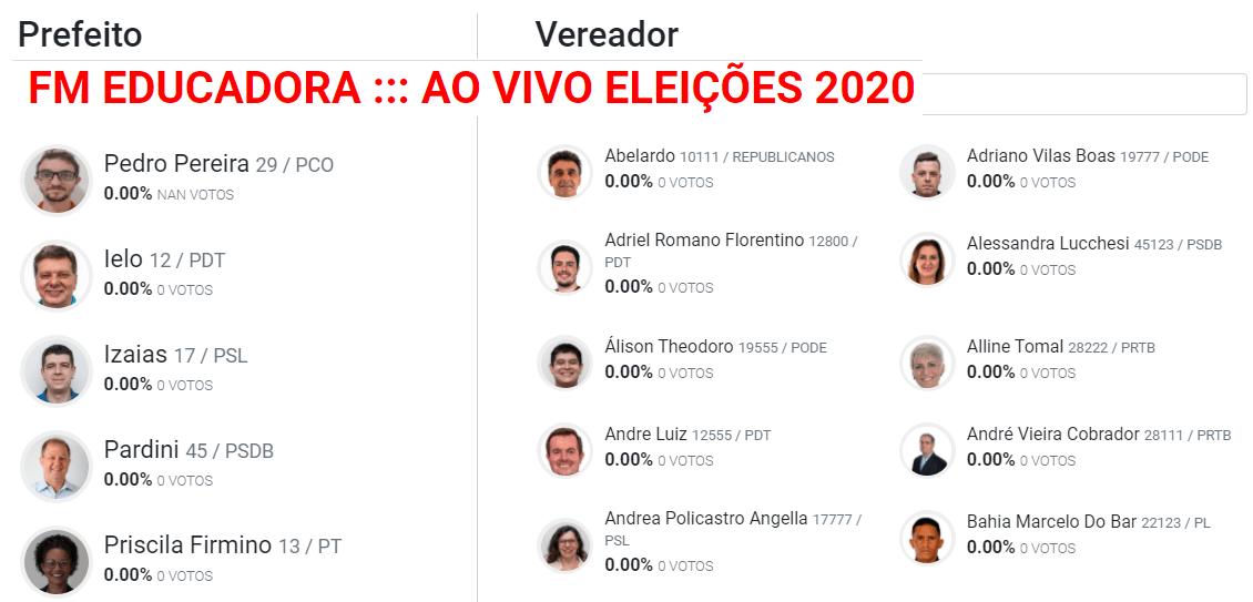 FM EDUCADORA ::: RESULTADO DAS ELEIÇÕES 2020